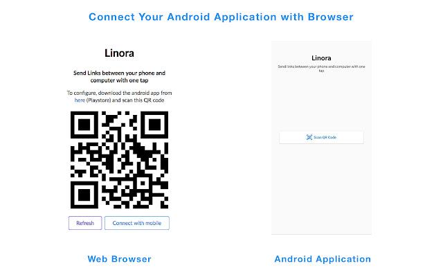 Linora - Share links between computer & phone