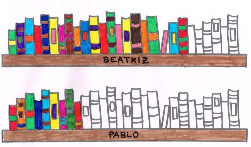 Lectòmetre personalitzat per recollir el nombre de llibres llegits durant  el curs. Podeu descarregar-… | Taller de lectura, Biblioteca de aula,  Carteles de lectura