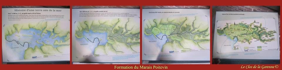 Formation du Marais Poitevin