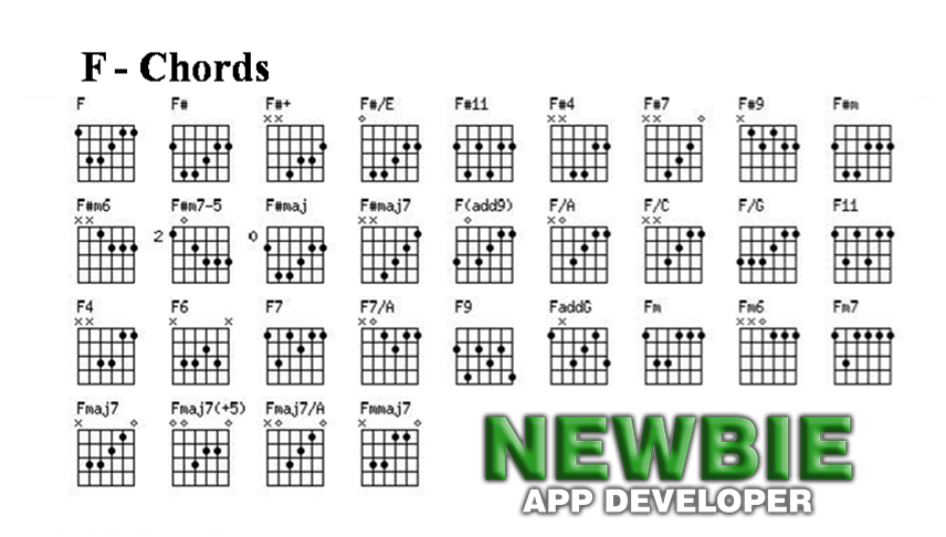 Dorable F6 Guitar Chord Image Collection Song Chords Images Apa