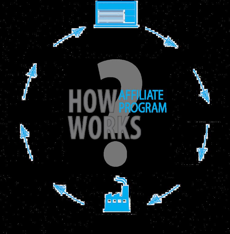 how-affiliate-program-works