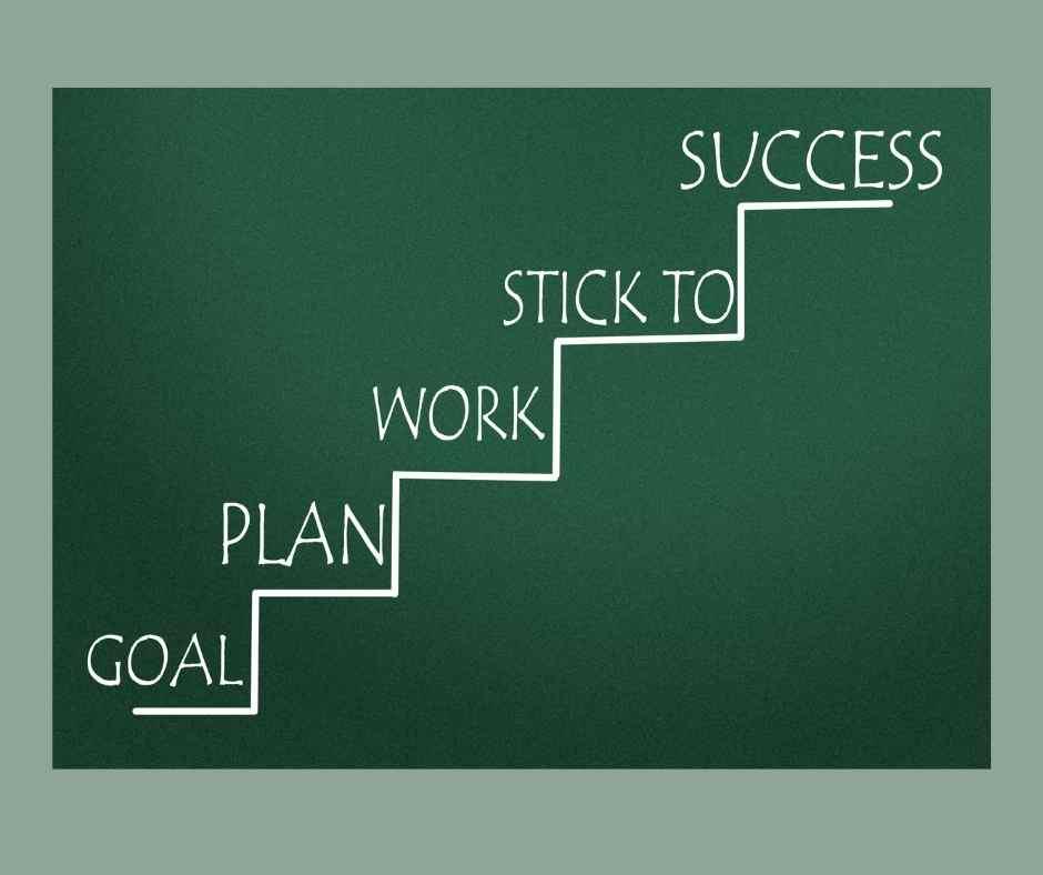 Goal. Plan. Work. Stick To. Success. Self-limting beliefs.