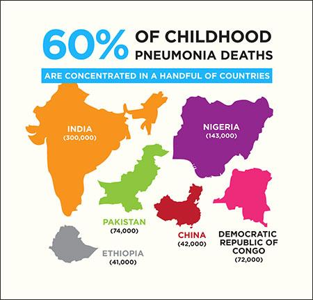 Image result for world pneumonia day in 2016