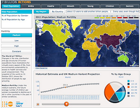 Photo: Image featured in: Visualization of the Week: 7 billion humans, http://radar.oreilly.com/2011/10/un-population-data-visualizations.html