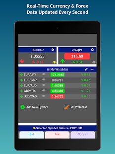 Real-Time Currency & Forex - náhled