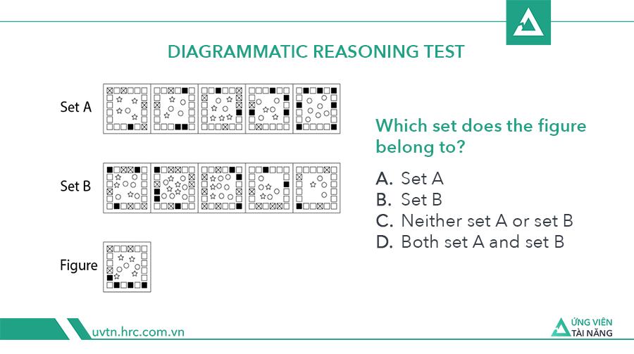 Chinh phục #2 Diagrammatic_Nganvl55_002.png