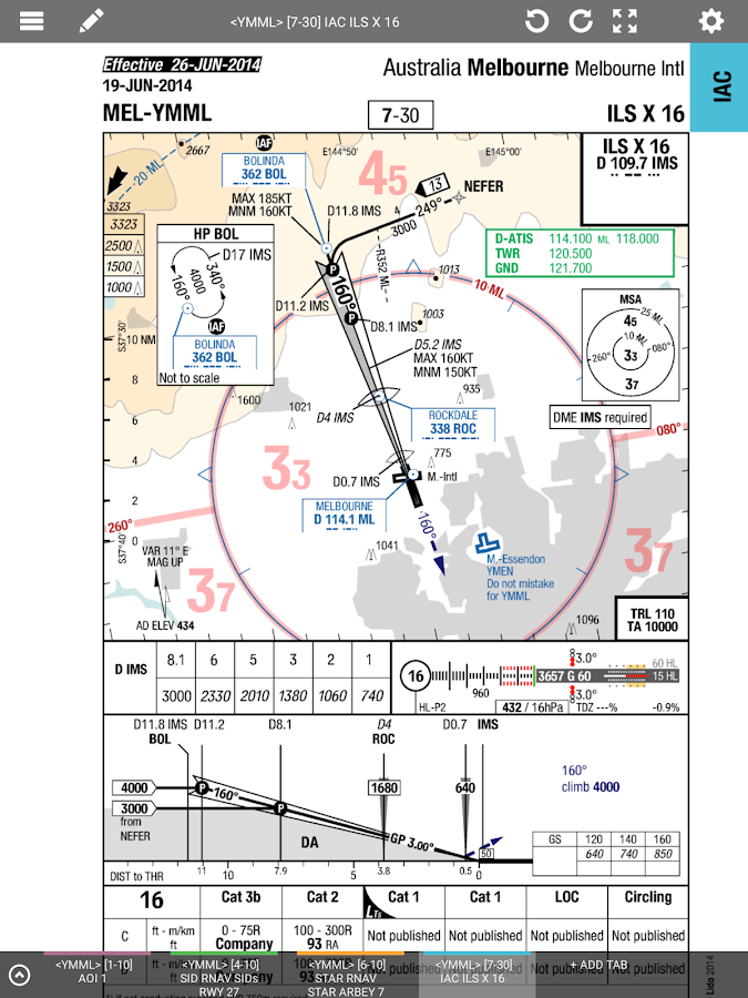 How To Install Navigraph Add-ons X-plane