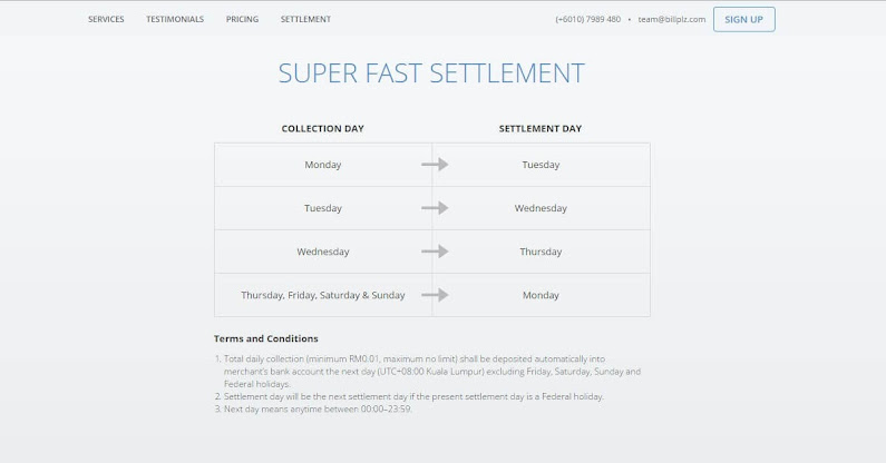 BillPlz Settlement Schedule