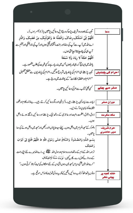 umrah ka tariqa in urdu book pdf