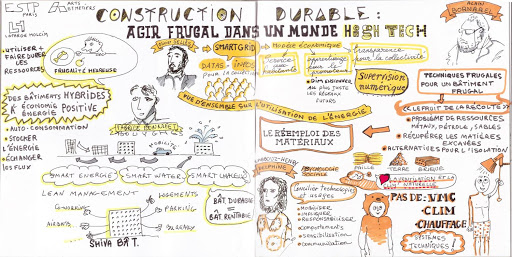 Sketchnote construction durable et frugale