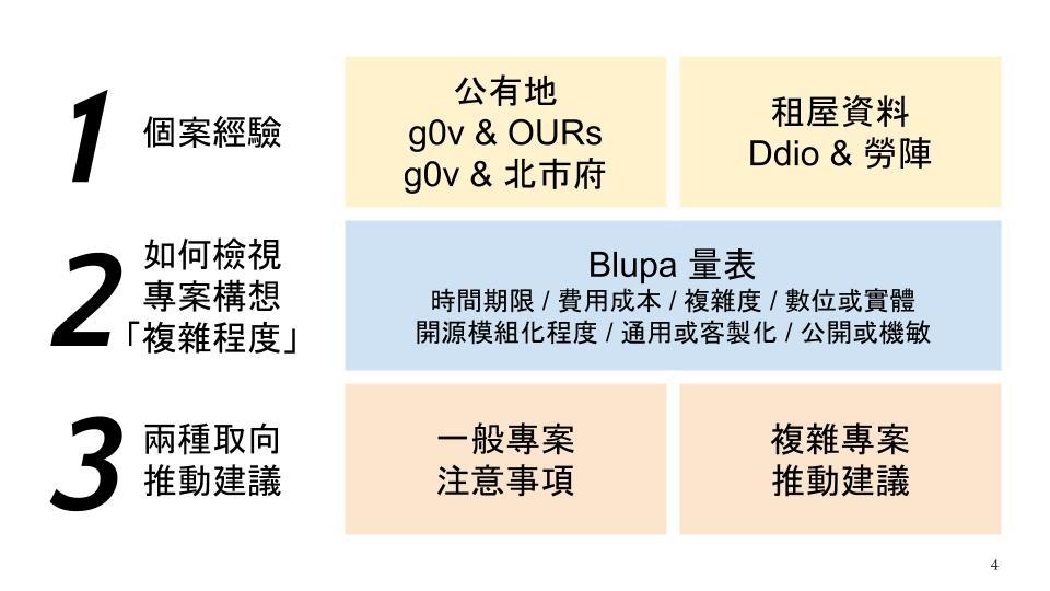 [網二紀錄] 08/13 不只是外包,NPO/NGO 能和開源社群,協作出哪些可能?(上)
