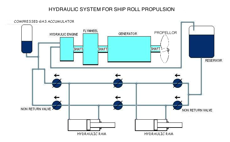 Hydraulics.png