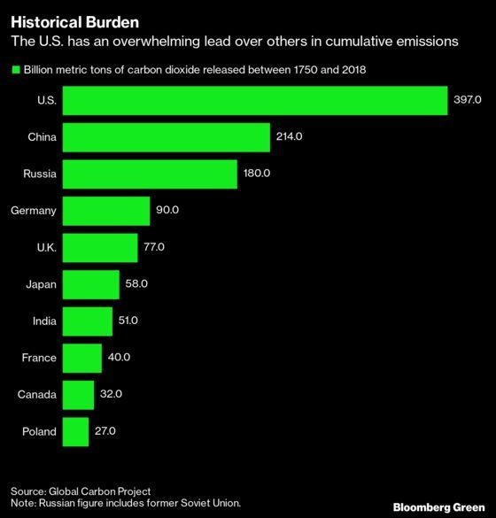 China Beat the U.S. to a Carbon Neutrality Pledge