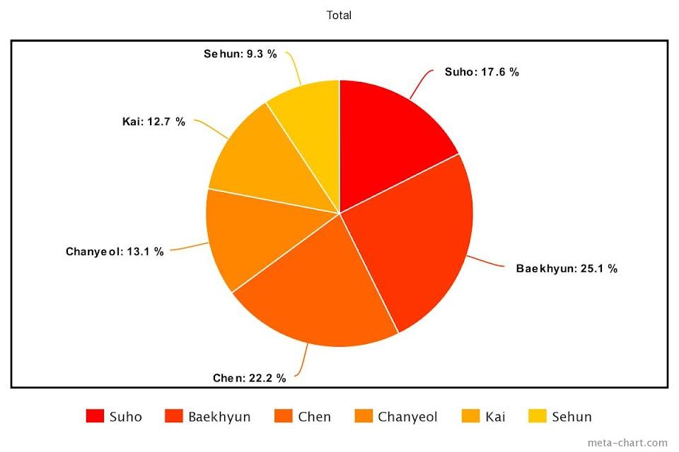meta-chart - 2021-04-03T175242.154