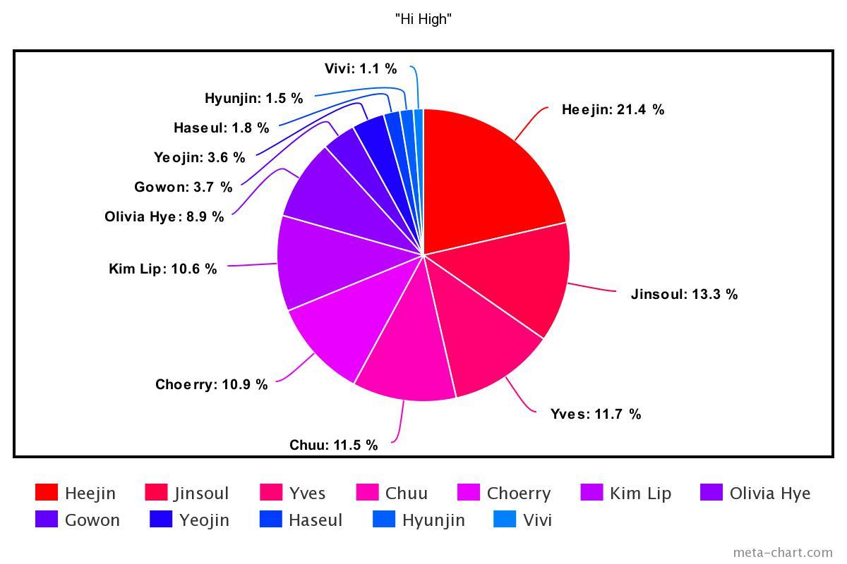 meta-chart - 2021-01-11T205020.846
