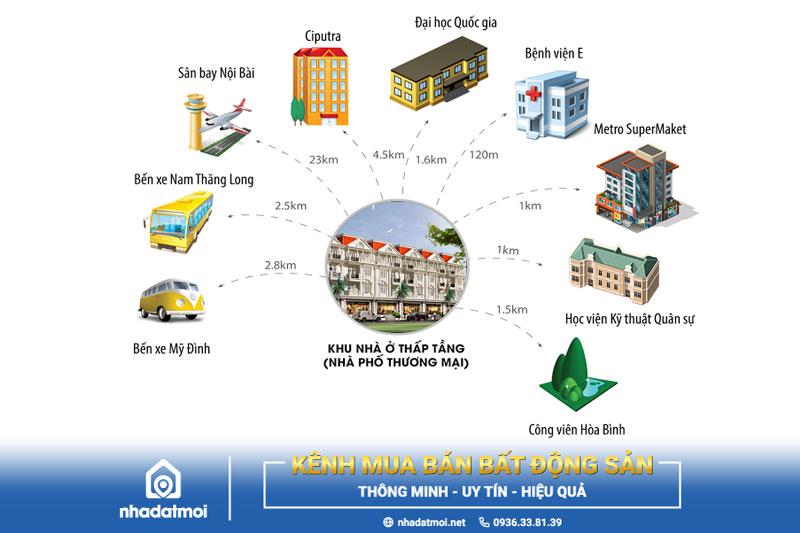 khu đô thị thành phố giao lưu