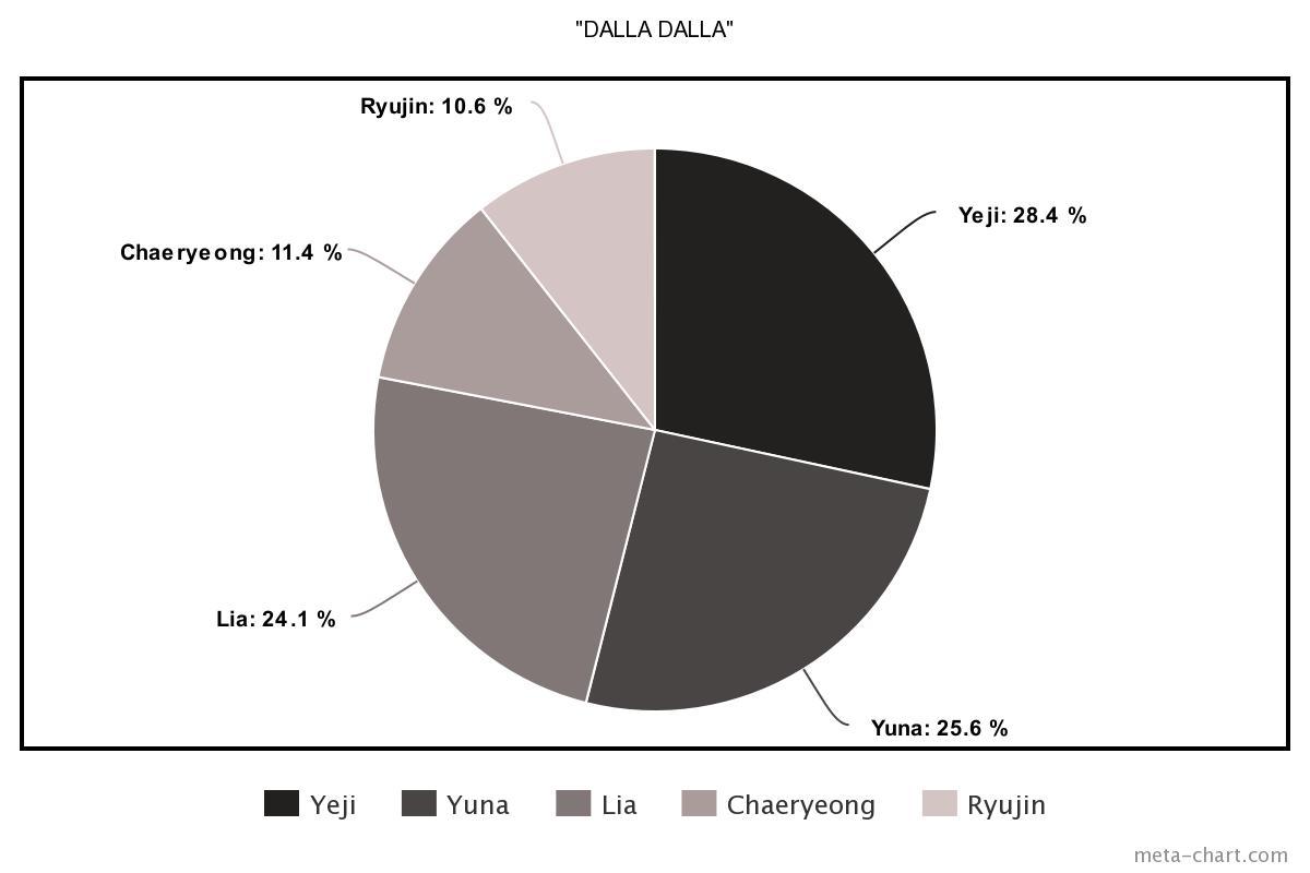 meta-chart - 2021-02-03T152851.621