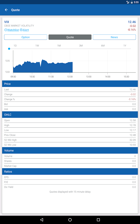 CBOE Mobile- screenshot