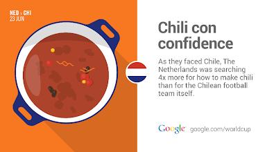 Photo: Chili con confidence #GoogleTrends