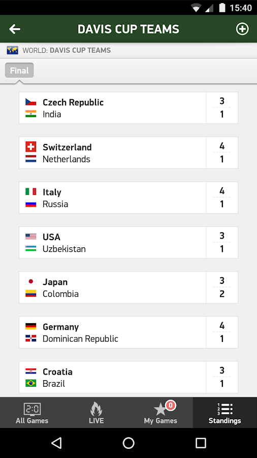 Tennis 24 - tennis live scores - Android Apps on Google Play