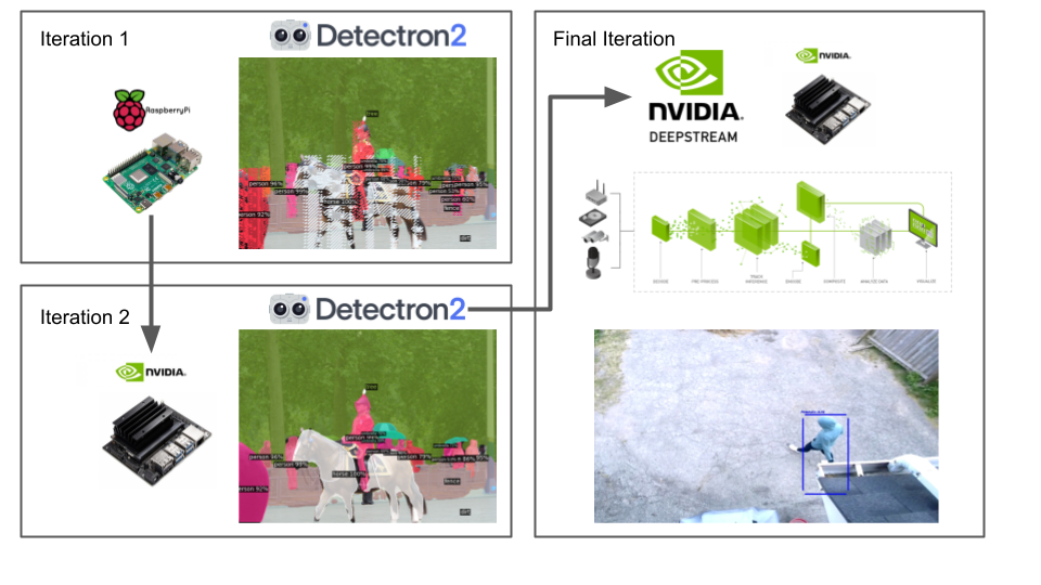 Graphic of MaVIS workflow.