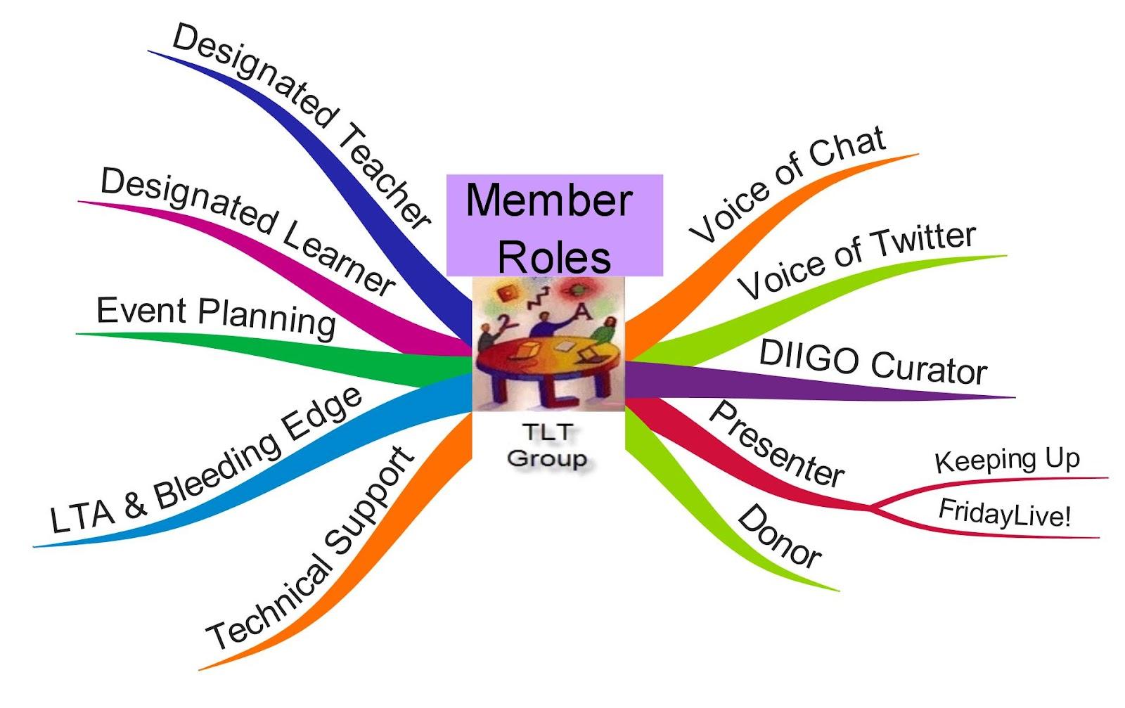 Member Roles.jpg
