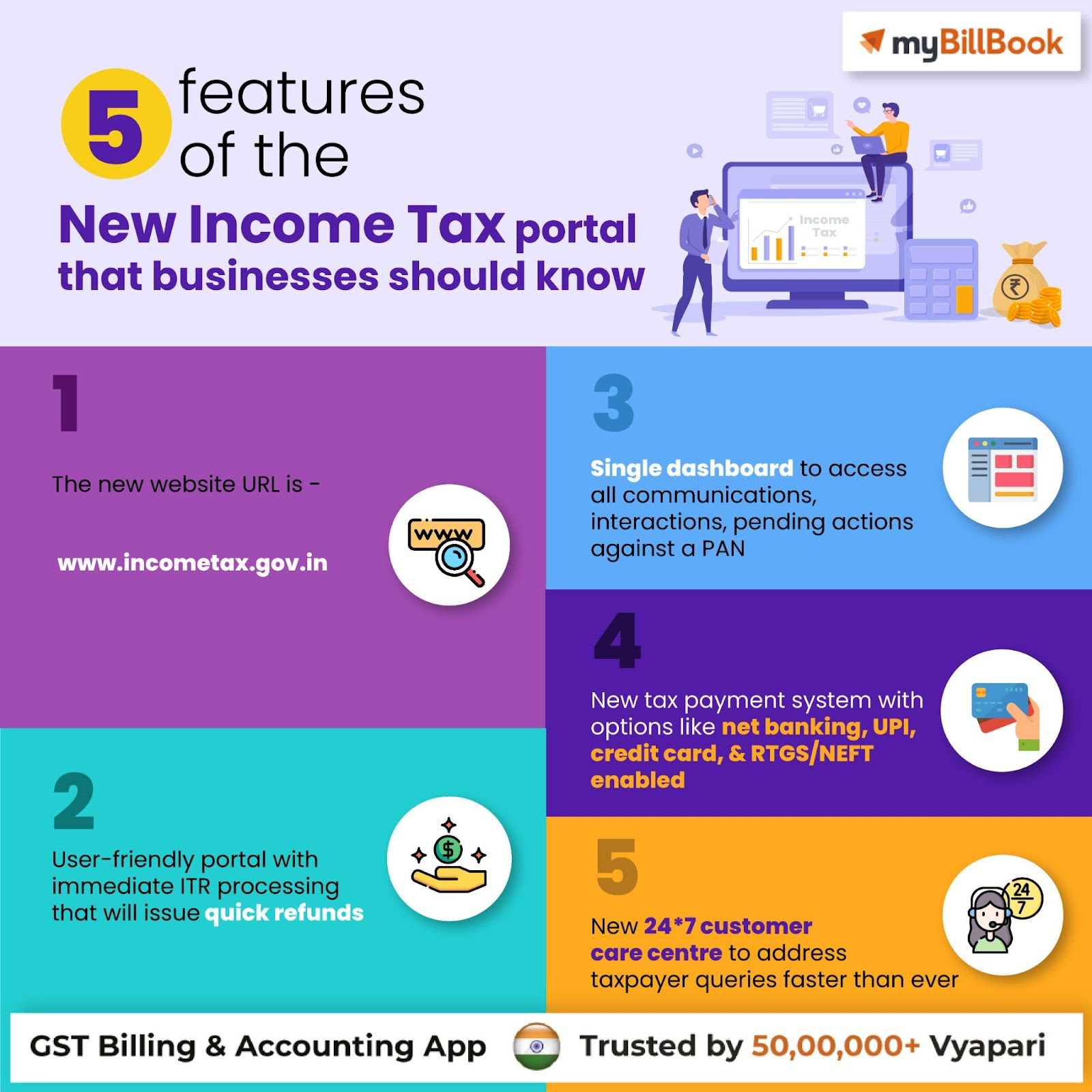 features of new income tax portal