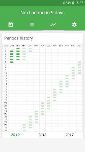 Period Tracker  Wallpaper 3