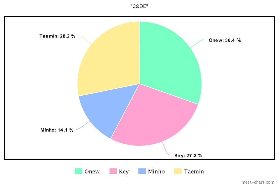 meta-chart - 2021-02-23T234445.538