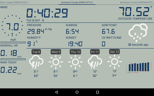 Weather Station screenshot 15
