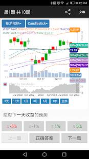 DataMelon中文版 - 美国股票技术分析及测验 - náhled
