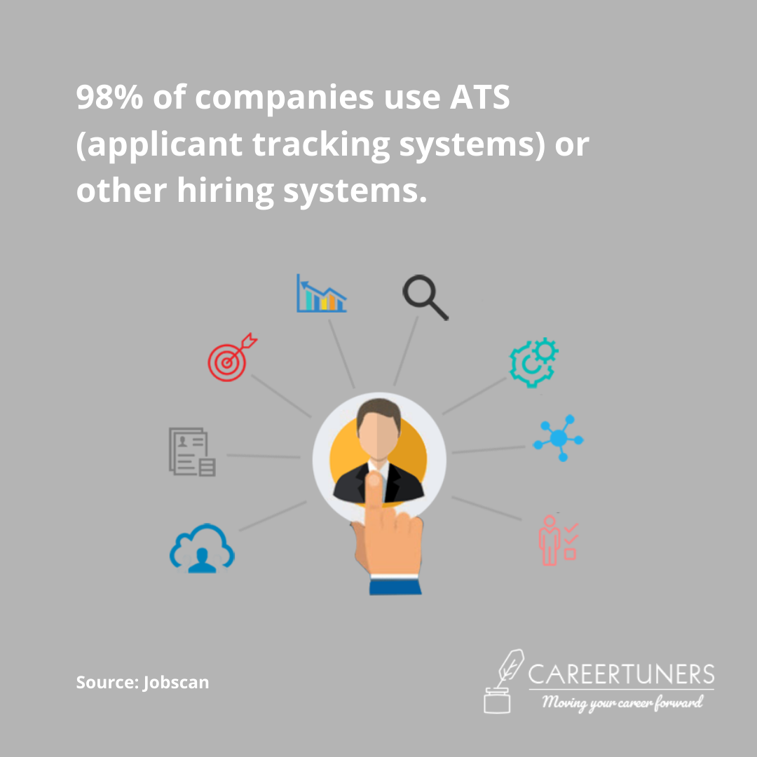 98% of companies use ATS or other hiring systems. Make an ATS-Compatible Resume in order to be seen by the recruiters.