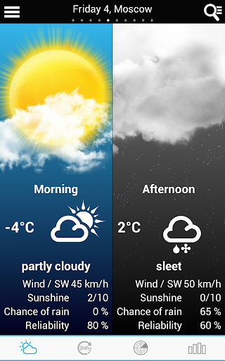 Weather for Russia 3.4.11 screenshots 1