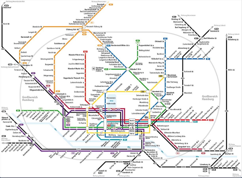 Hamburg Germany Subway Map