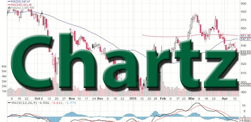 Chartz Lite – Apps on Google Play