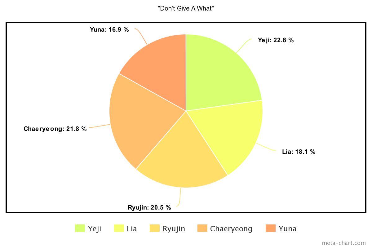 meta-chart - 2021-01-09T131026.875