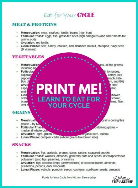 Eat for your cycle free printable.