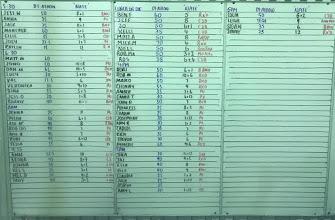 Photo: 26 Jul - 'Nate' - 20 Min AMRAP -2 MuscleUp, 4 HandStand PushUp, 8 KettleBell Swing (32/24)