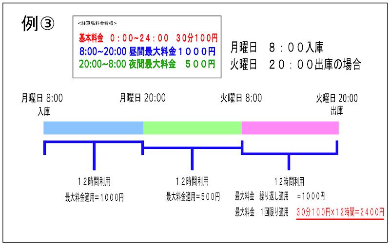 maximum rate 3