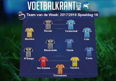 Heel wat jongens van Charleroi in het Team van de Week