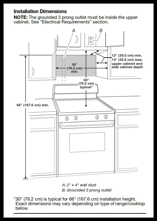 Kitchen Remodeling- Microwaves, Disposals, Insta-Hot and more oh my ...