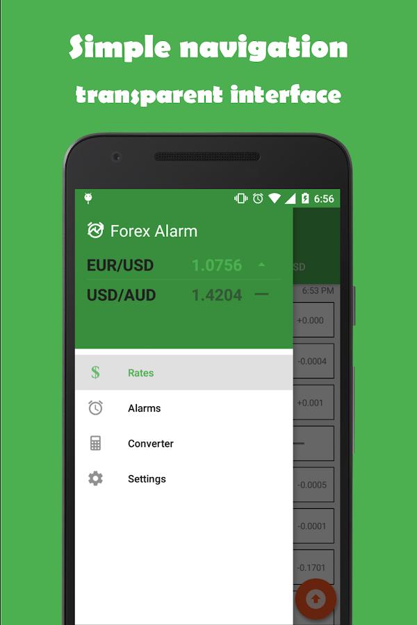 Forex price alert