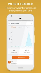 Calories Counter & Diet Plans By Mevo- screenshot thumbnail