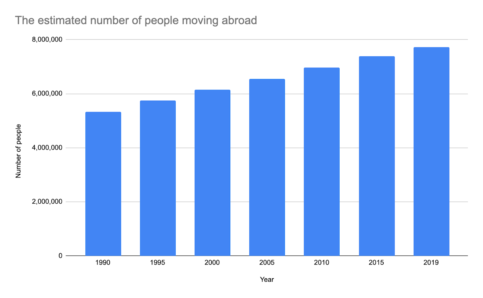 expat contract graph