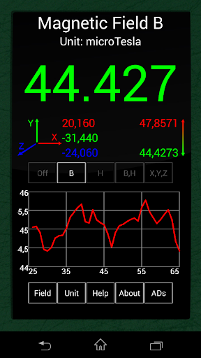 Screenshot for Ultimate EMF Detector Pro in Hong Kong Play Store