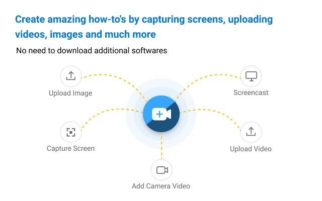 MyGuide How to videos Creator