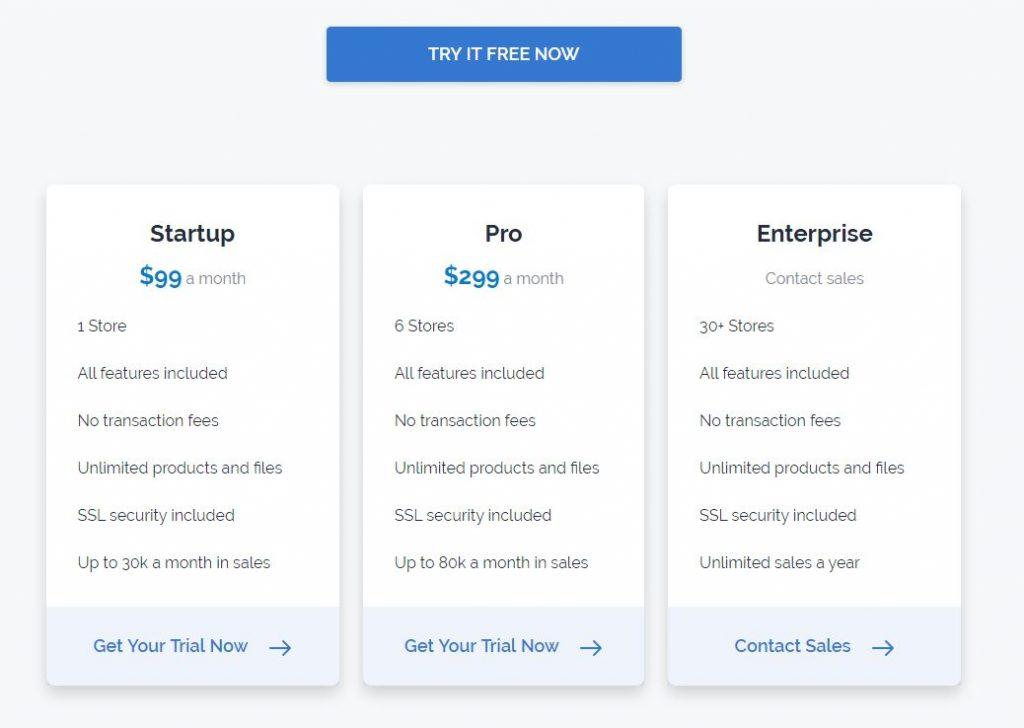 CommerceHQ & Shopify
