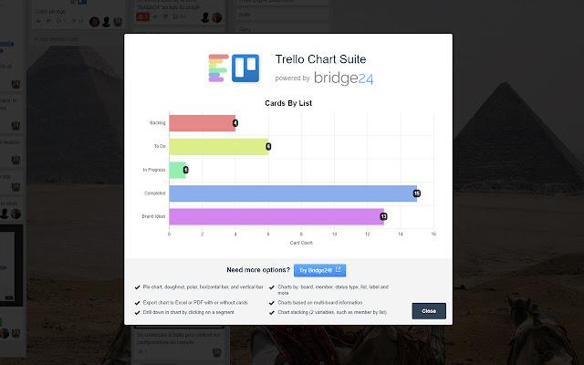 Trello Chart Suite