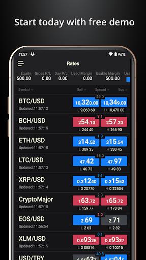 bitcoin usd chart tradingview