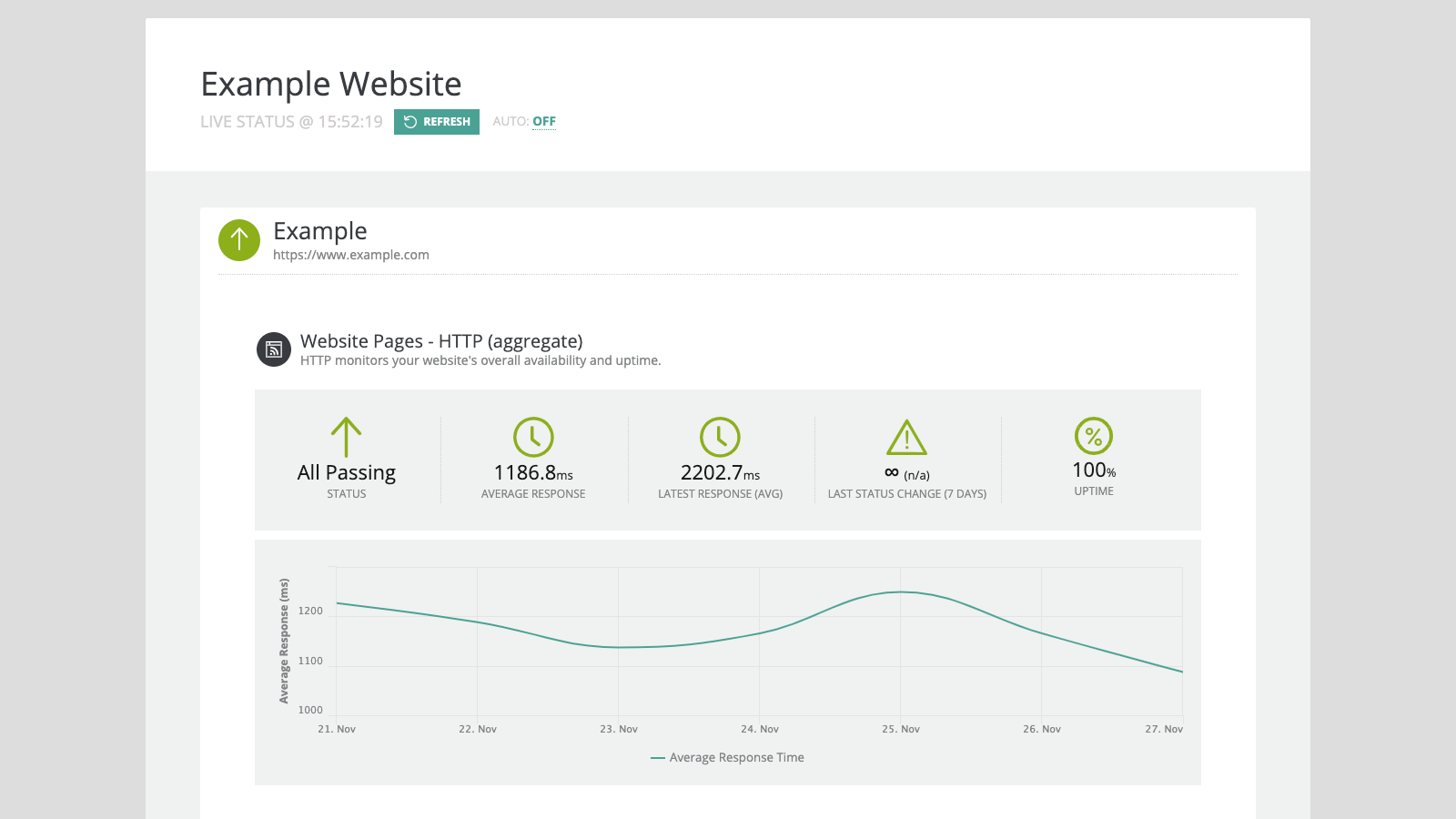 RapidSpike Status page